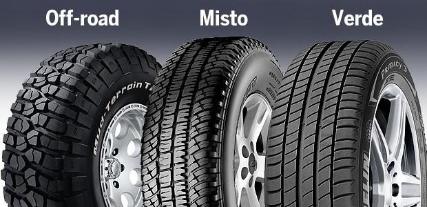 Como escolher os melhores pneus para o seu carro